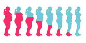Слабеење – Што е тоа и како до здраво слабеење?